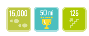 In spite of my sedentary weekdays, I still managed to hit a total of 50 miles in less than 2 weeks!